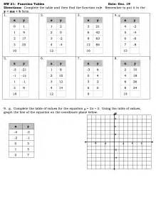 Image 21 12 19 function tables worksheet review from last yr answer