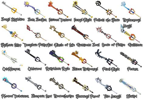 best keyblade in kingdom hearts 1000 images about kingdom hearts on kingdom