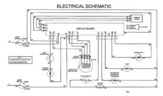 wiring diagram best simple appliance wiring diagrams wire diagrams easy simple detail electric