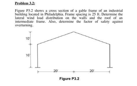 solved figure p3 2 shows a cross section of a gable frame