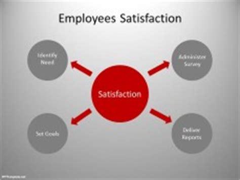 Free Employees Ppt Template Employee Handbook Template Powerpoint