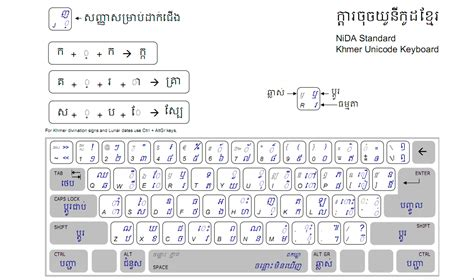 free download limon keyboard layout free download khmer font limons and unicode rar