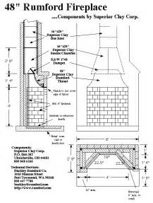 rumford fireplace plans
