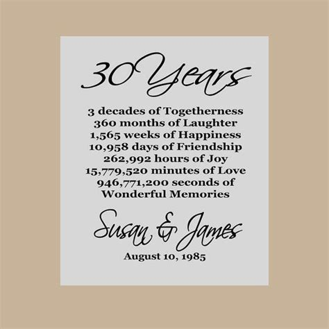Wedding Anniversary Quotes Pdf by 30th Anniversary Gift Pearl Anniversary Personalized