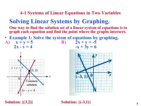 templates for the solution of linear systems how to graph simultaneous equation best free home