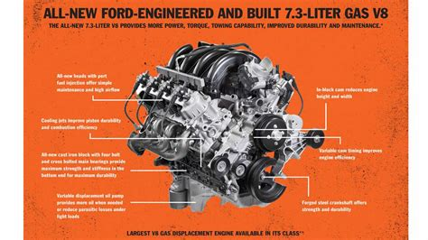 2020 Ford Duty 7 0 V8 by Ford Says Its New 7 3 Liter V8 Can Fit In The F 150 Mustang