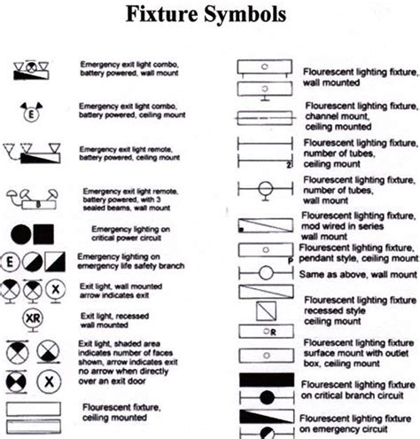 31 best built blueprint symbols images on