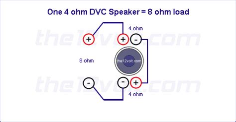 wiring 4 dvc 4ohms to monoblock subwoofers car audio