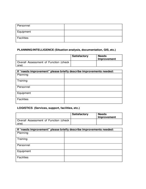 after action and corrective action report template free