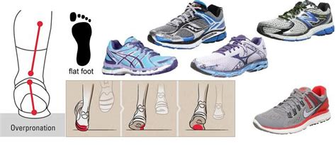 best shoes for flat overpronation best crossfit shoes for overpronators crossfit shoes for