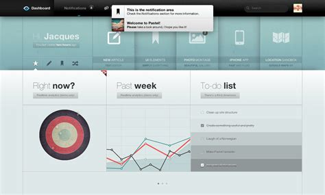 web app layout html 20 inspirational dashboard designs noupe