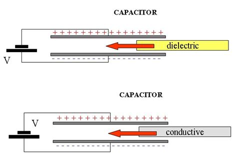 capacitor dielectric problems contactless electrostatic handling of mini and microparts