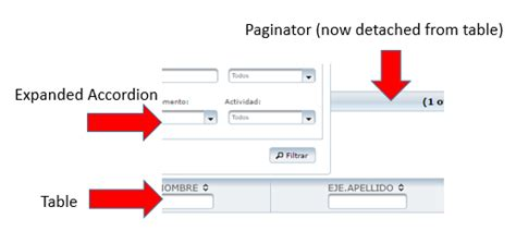 primefaces layout doesn t work jsf primefaces datatable paginator is not affected by