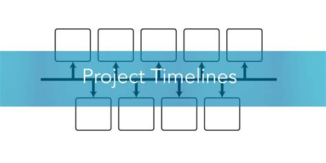 project timelines project timelines why they re so important clarizen