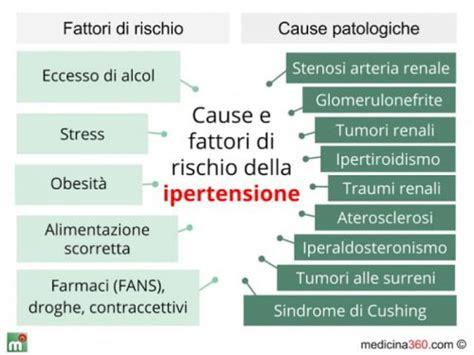 alimenti contro ipertensione la dieta dash contro l ipertensione nutrizione ricerca