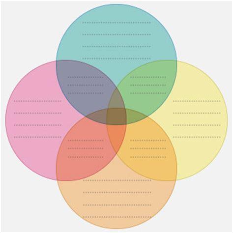 4 circle venn diagram template venn diagrams explanation and free printable templates