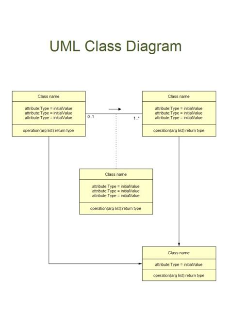uml edy uml class diagram for videostore templates
