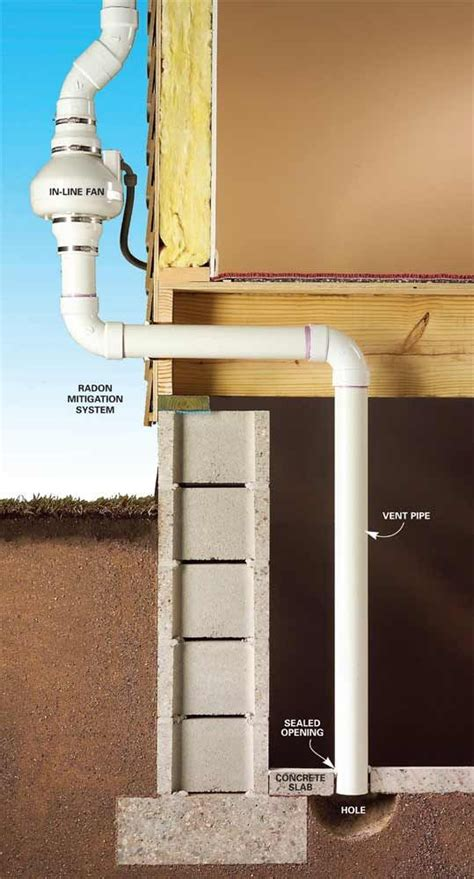 New Year's Resolutions for Your Home   Sump, Concrete