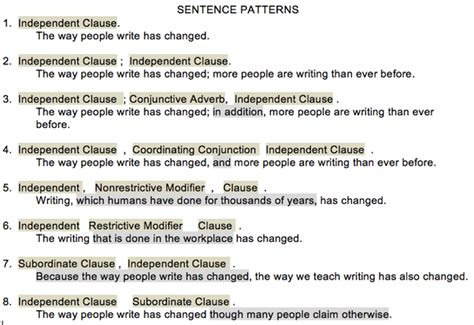 sentence pattern for questions how many sentence patterns are there in a specific