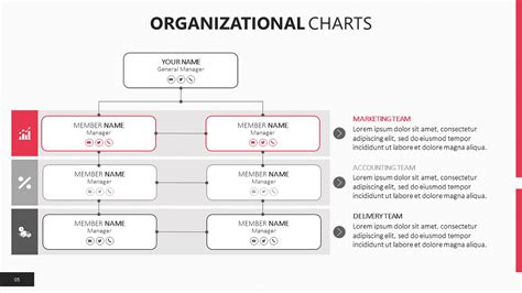 Organizational Chart Templates Free Powerpoint Templates Org Chart Template With Responsibilities