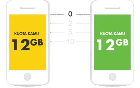 Im3 11 Digit Free Kuota on free dari ooredoo