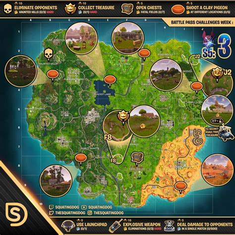 fortnite week 3 challenges season 5 week 3 challenges wheel of fortnite