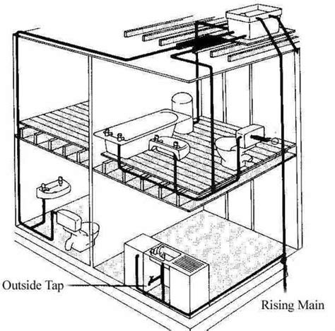 cold water system diagram cold water systems including indirect cold water systems
