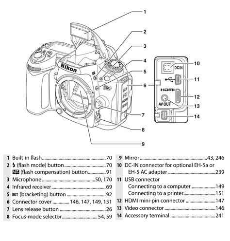 Download User Manual Pdf Nikon D90 Keindahan
