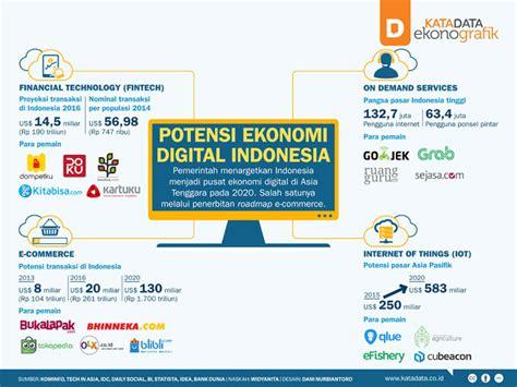 Stempel Angka 4 Mm Jumlah Digit 15 indonesia raksasa ekonomi digital yang siap menggurita