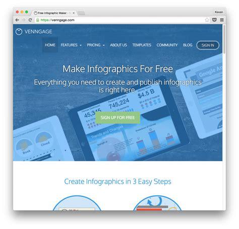 membuat infografis mudah membuat infografis menarik dengan tool berikut ini