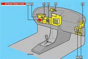 blower motor relay location on1999 vw beetle fixya