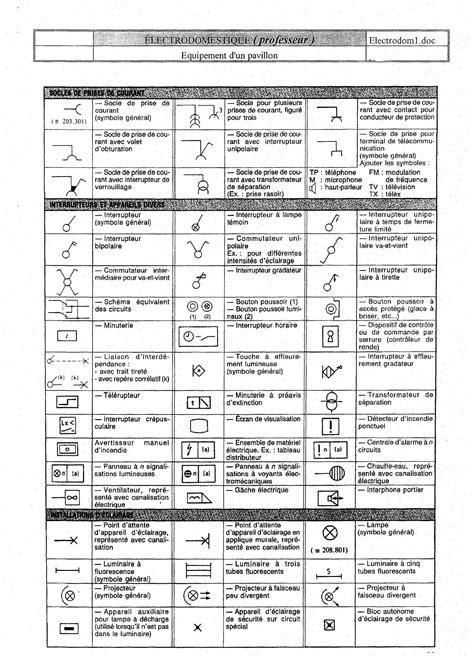 Plans De Salle De Bain 4781 by Symbole Plan Architecte Symbole Plan Architecte Mr82