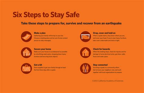 how to prepare for an earthquake california academy of