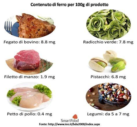 alimenti ad alto contenuto di zinco trucchi e gustose regole dove trovare il ferro bello