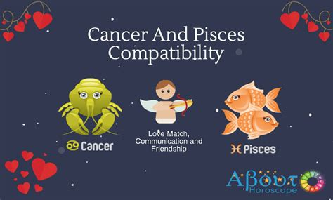 cancer and pisces compatibility love and friendship