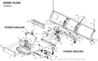 meyer home plow v plow wiring harness diagram wiring diagram