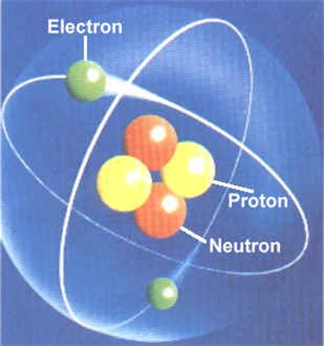 Protons In An Atom by 301 Moved Permanently