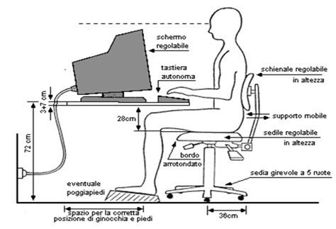 ergonomia sedia ufficio ergonomico business physio