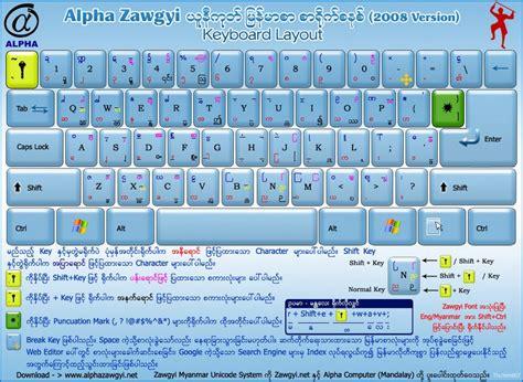 zawgyi layout download zawgyi river