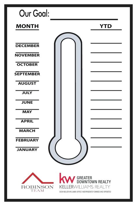 template money raising thermometer template
