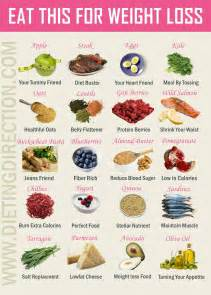 Low calorie food lists for weight loss weight loss food guide