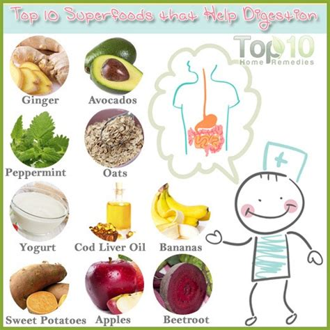 top 10 superfoods that help digestion top 10 home remedies