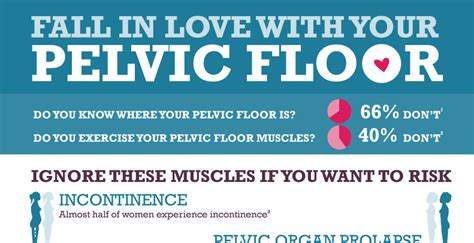 Icd 9 Code For Pelvic Floor Dysfunction by Benefits Of Kegels For Hrfnd