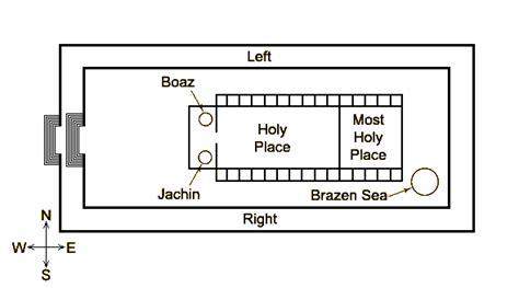 layout jcc solomons temple layout temple plan 02 png architectural
