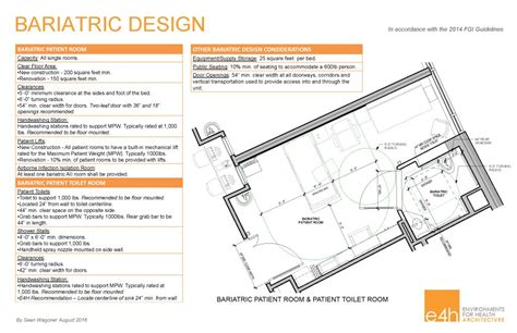 Floor Plan Websites Thoughtful Bariatric Design E4h Architecture