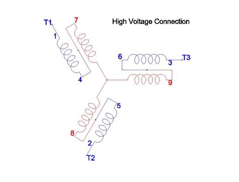 3 phase motor wiring diagram 9 wire 3 phase motor wiring diagram 9 wire caferacer 1firts