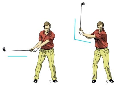 golf swing wrists when should you hinge your wrists in the backswing golf tip