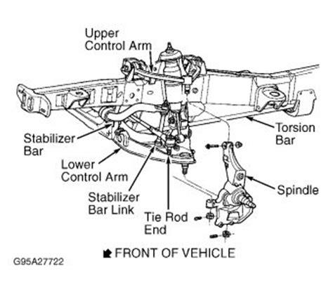 1996 ford ranger front suspension diagram 1999 ford ranger front suspension 1999 free engine image