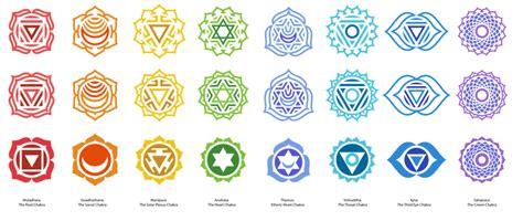 um novo olhar setas para o infinito os chakras da linha