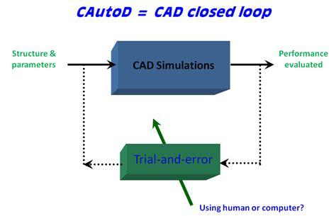 computer layout wikipedia computer automated design wikipedia
